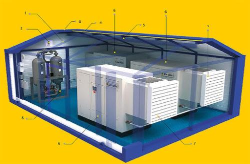 Блок-контейнер компрессорный (БКК, МКС)
